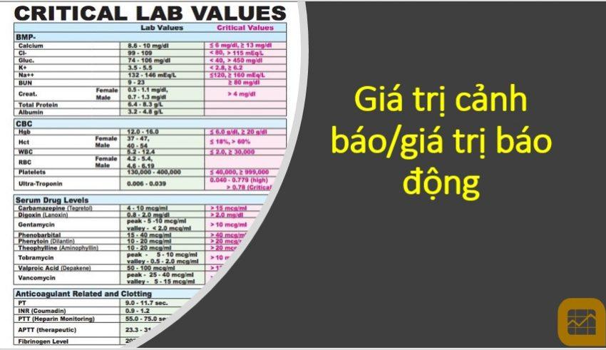 giá trị cảnh báo/báo động lâm sàng của xét nghiệm