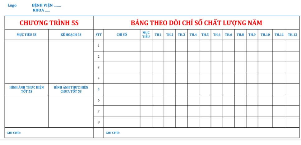 bang-theo-doi-chi-so-chat-luong
