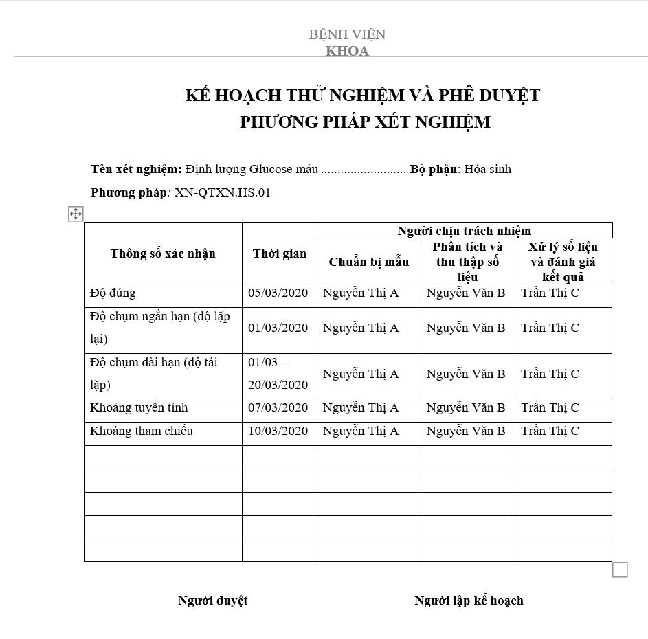 ke-hoach-phe-duyet-phuong-phap