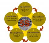 Áp dụng 5S trong phòng xét nghiệm