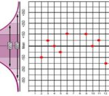 Các bước kiểm tra chất lượng (QC) trong xét nghiệm định lượng