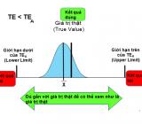 Chỉ số chất lượng Tổng sai số (Total Error – TE)